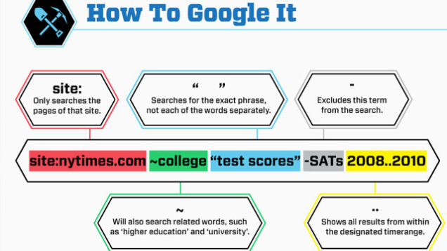 Top 10 Google Search Tricks