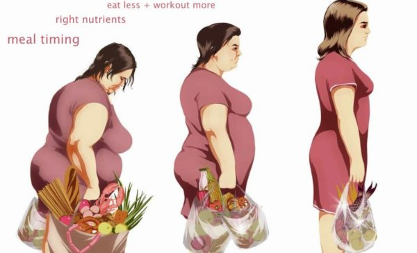 losing-weight-fast