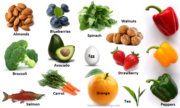 Must Have Food for Healthy and Glowing Skin