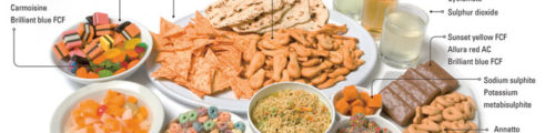 10 Food Additives that are Harmless