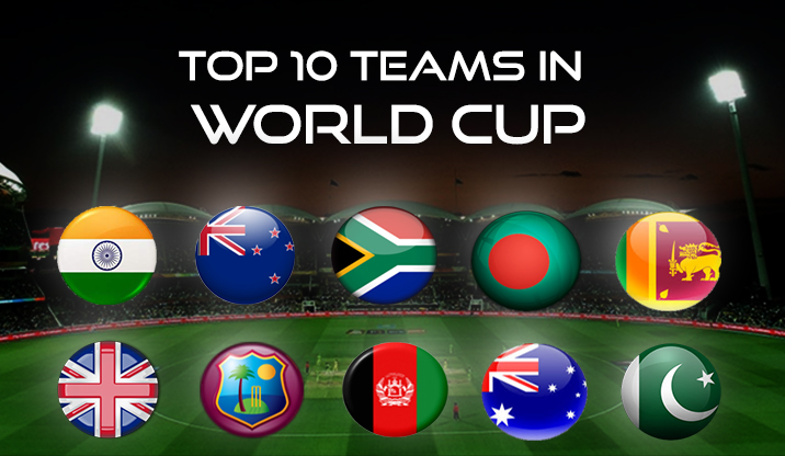 Top 10 Teams in World Cup