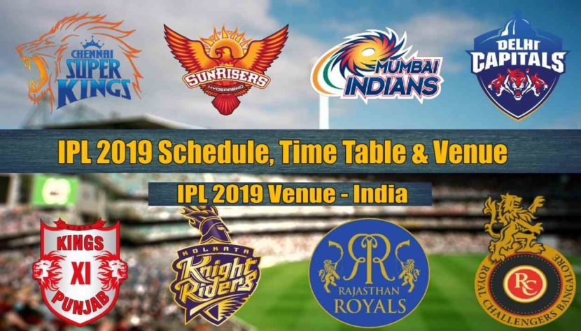 Top 8 Most Awaited IPL Matches of 2019