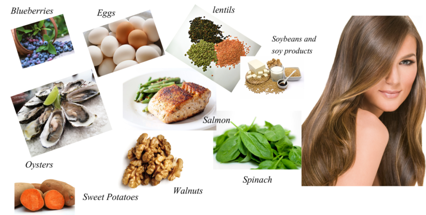 7 Must Have Food for Long and Strong Hair