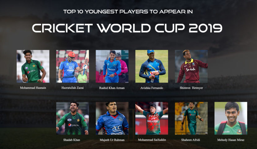 Top 10 Youngest Players to Appear In Cricket World Cup 2019