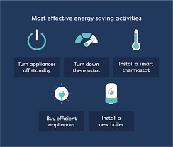 Top 10 Most Effective No-Cost Ways To Reduce Electricity Bill